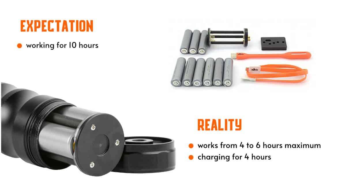 beholder-ds1-battery-performance